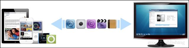 Sync iOS to desktop