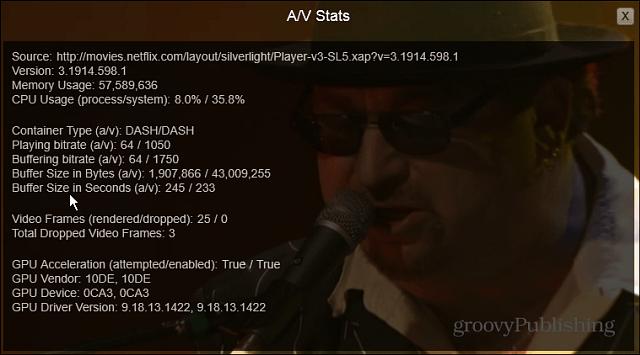 AV Stats