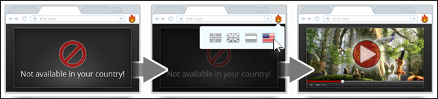 Unblock websites that are country restricted