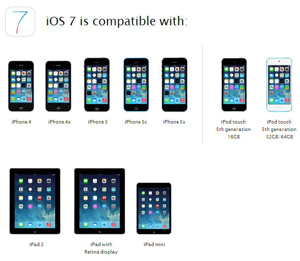 iOS 7 Device Compatibility
