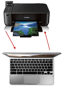 how to print from a google chromebook using cloud print