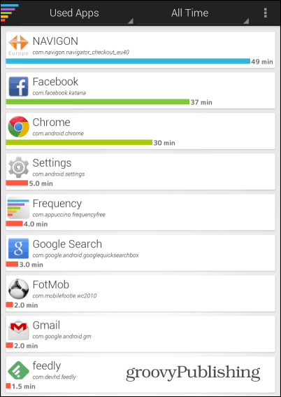 Frequency App Usage Tracking main