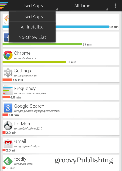 Frequency App Usage Tracking used apps