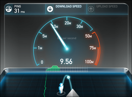 Upload speeds