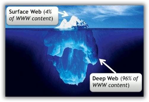 deep web tor access underground intenet non indexed websites illegal