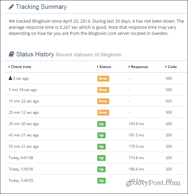 CurrentlyDown tracking history