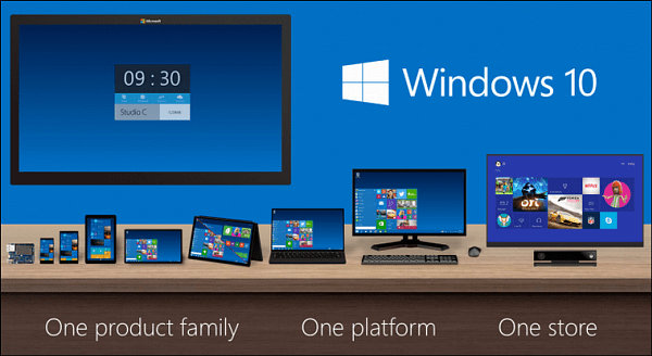 Windows 10 One Platform