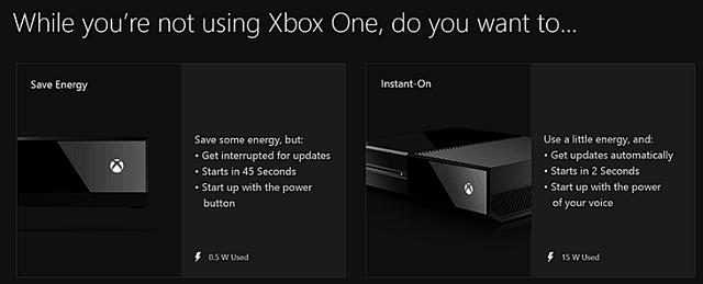 Xbox One Power