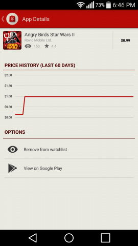 AppSales Angry Birds Star Wars Price Chart