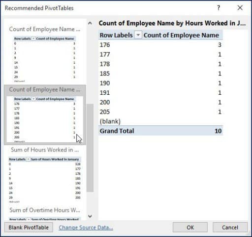 Count of Employee hours worked