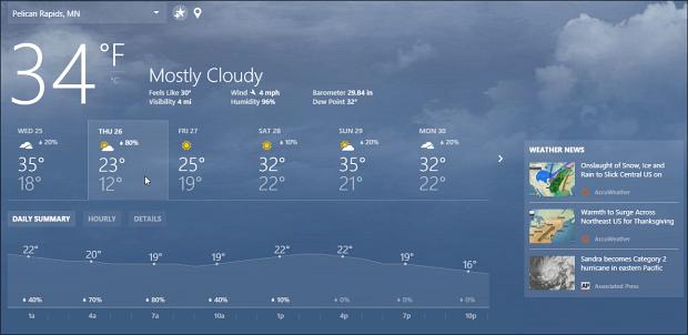 3 MSN Weather