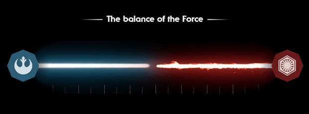 light and dark side