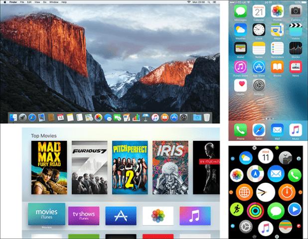 OS X Future