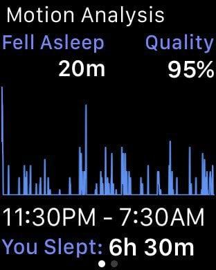 sleepplus