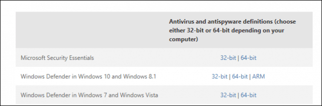 Manually Install Cumulative Updates and Virus Definitions on Windows 10