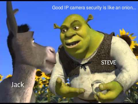 ip camera security is like an onion