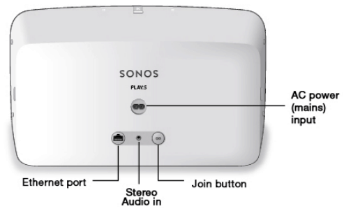 sonos wireless audio review