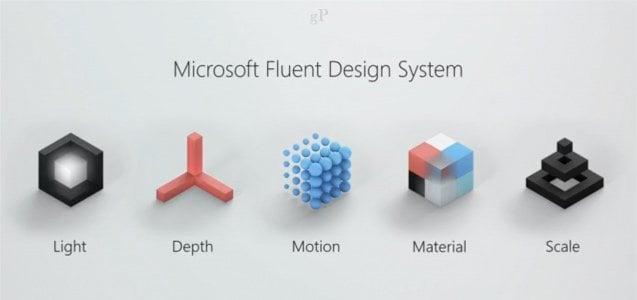 microsoft-fluent-design