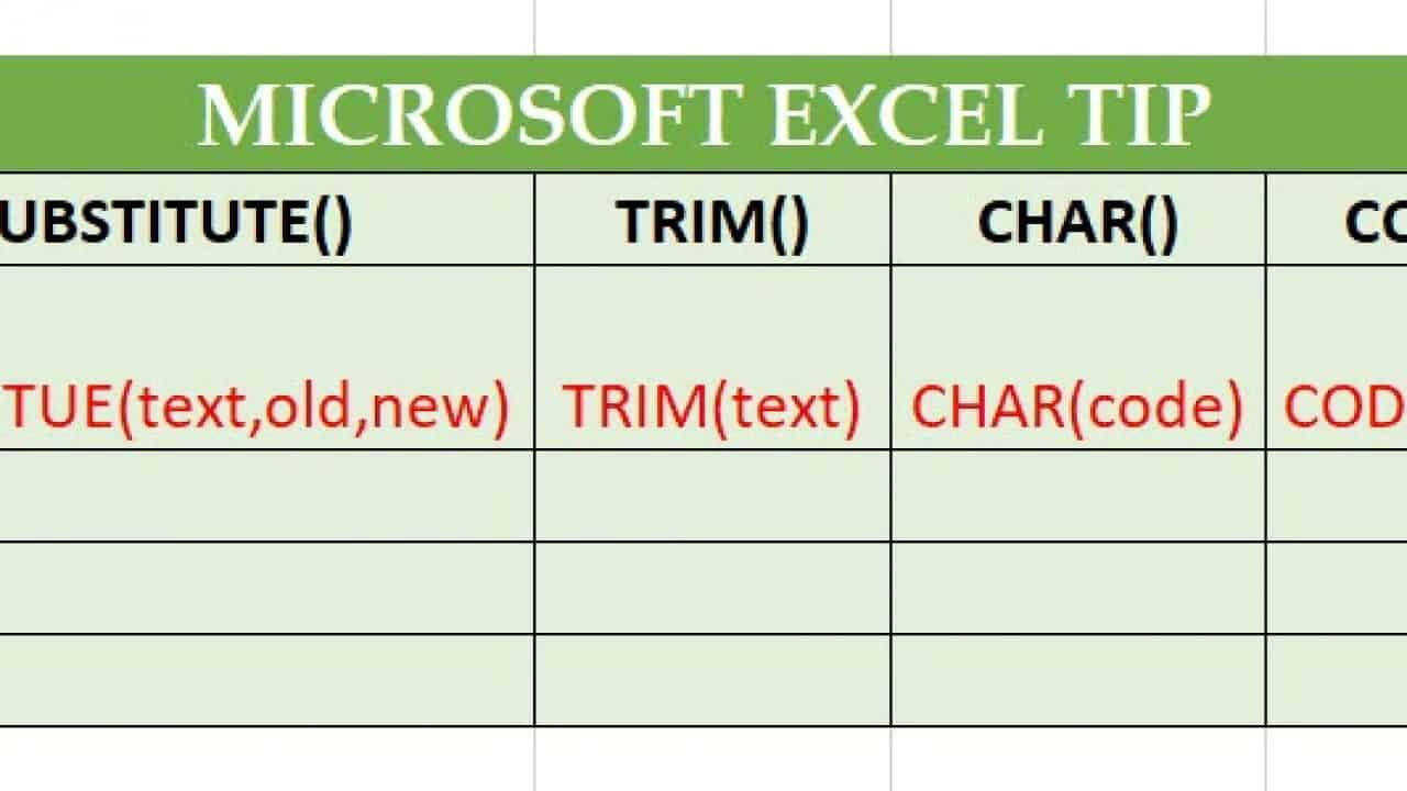 Excel Tip: Remove Spaces and Line Breaks from Cells