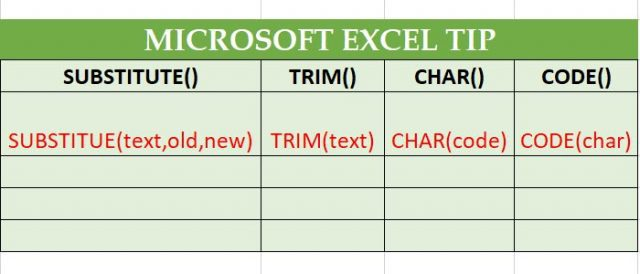 Excel Tip Remove Spaces And Line Breaks From Cells