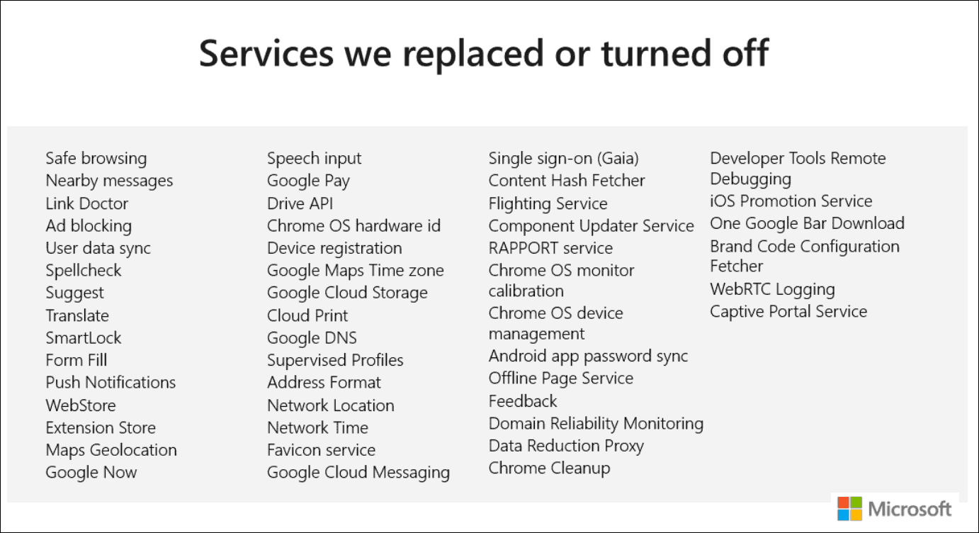 Removed Replaced Chromium Edge Features
