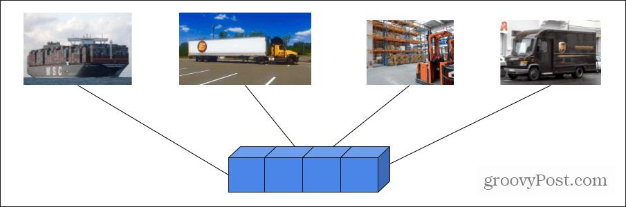shipping manifest blockchain