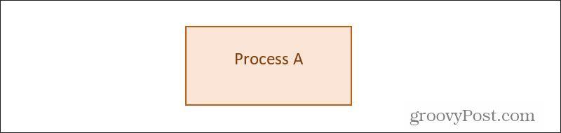 process block