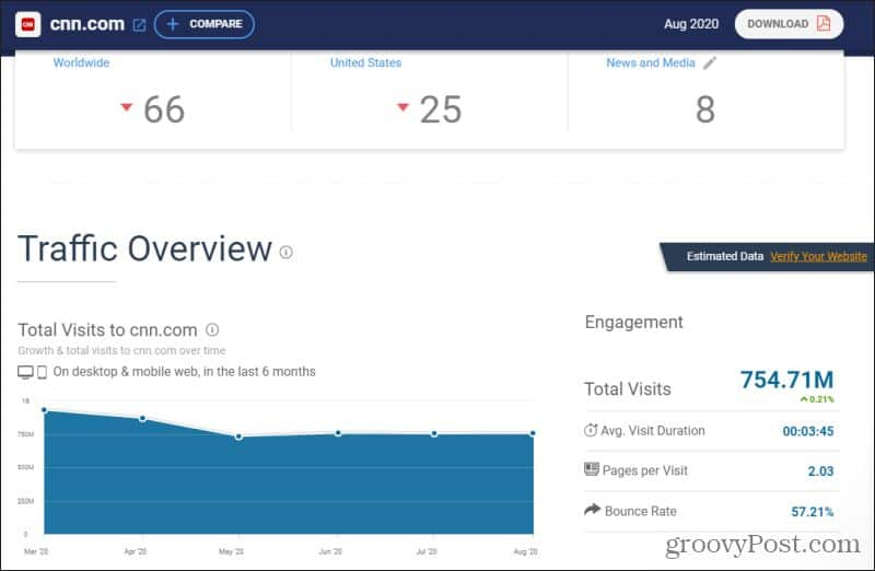 similarweb general traffic