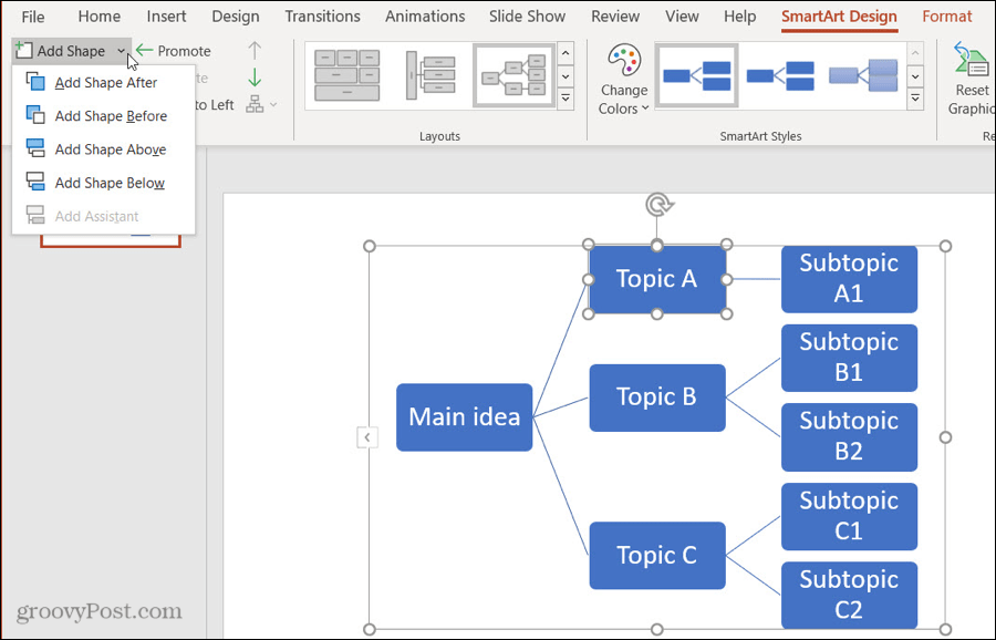 Add a Shape to the Mind Map