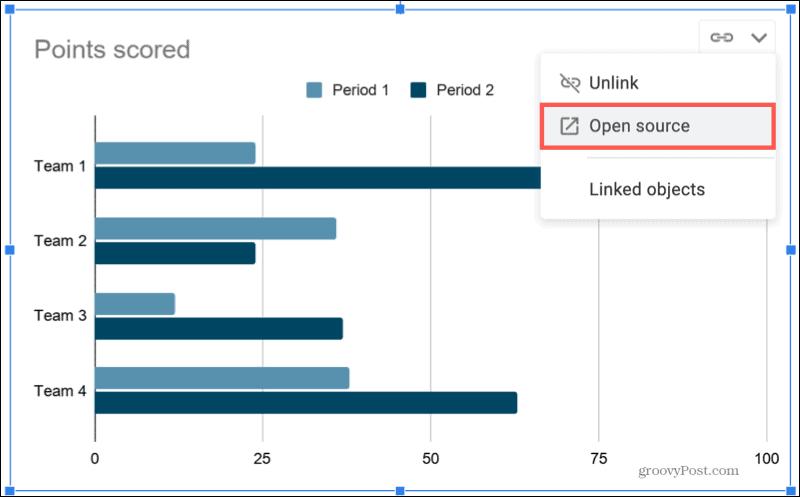 Chart Open Source