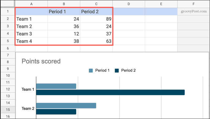 Edit Chart Data in Sheets