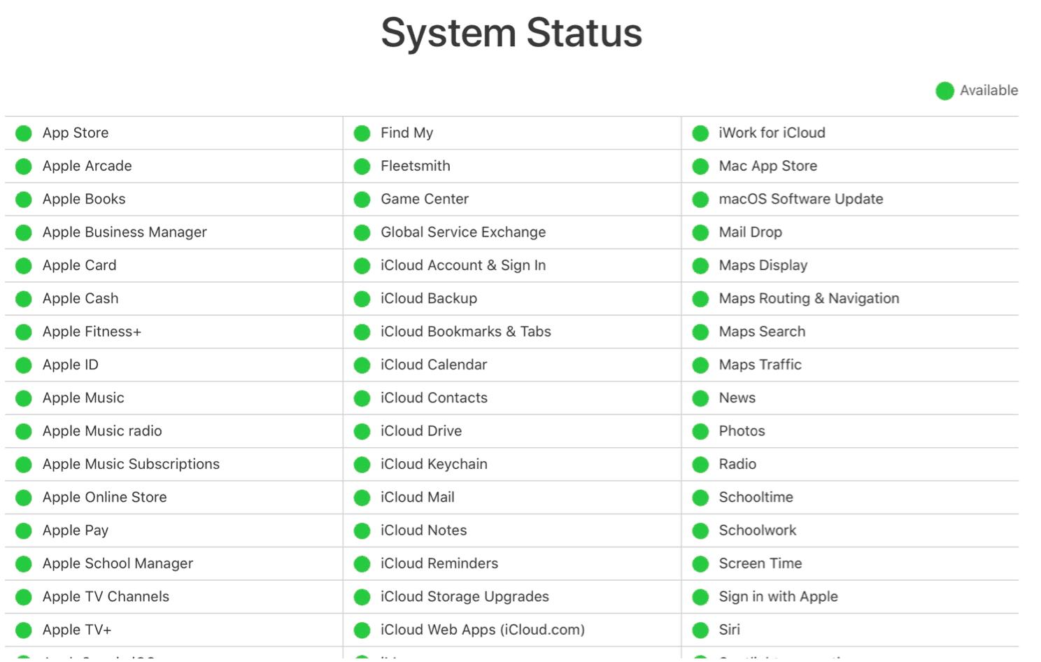 Fix iCloud Problems: iCloud System Status