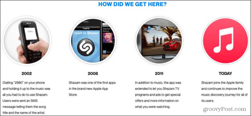 Shazam Timeline