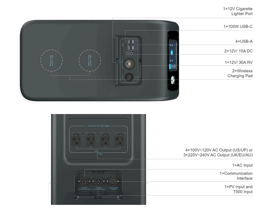 ep500-specs