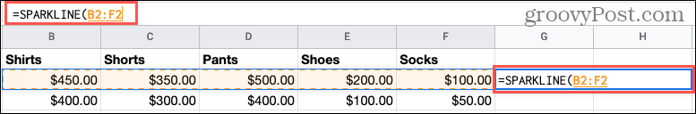 Added Sparkline Function in Google Sheets