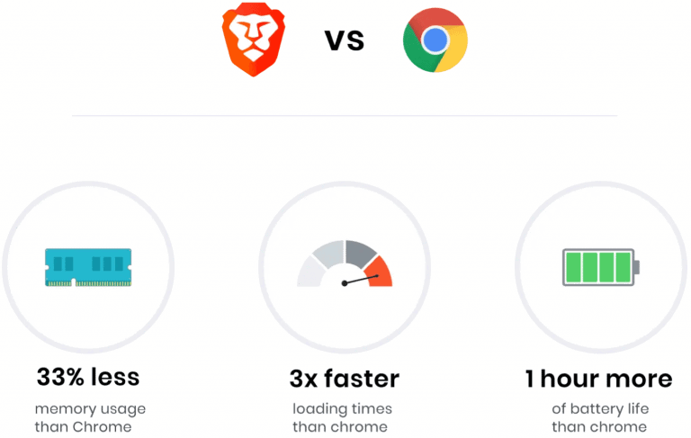 web browser comparison 2