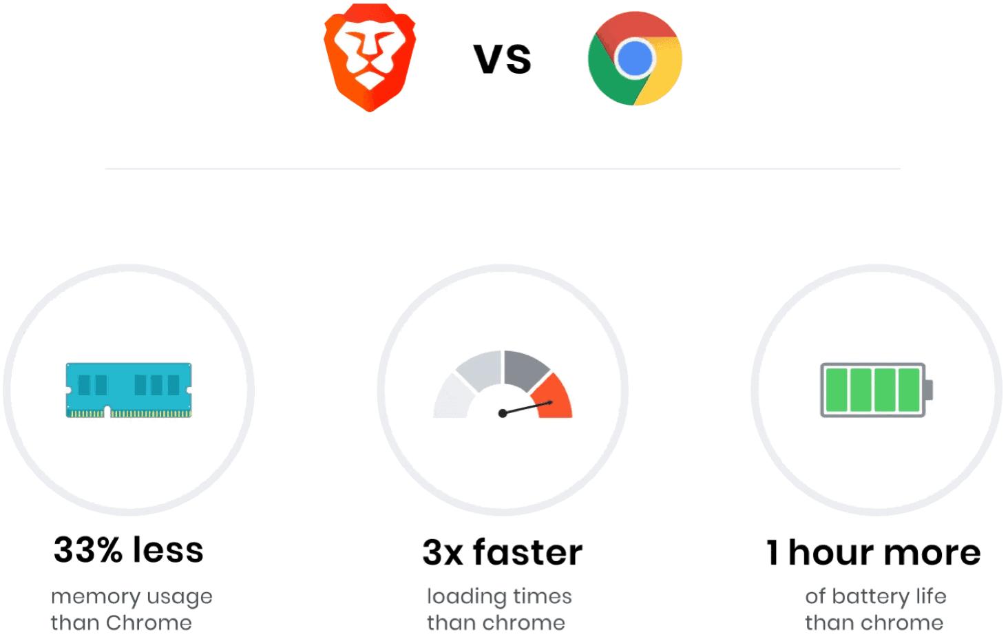 web browser comparison