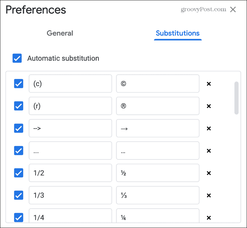 Substitutions in Google Docs