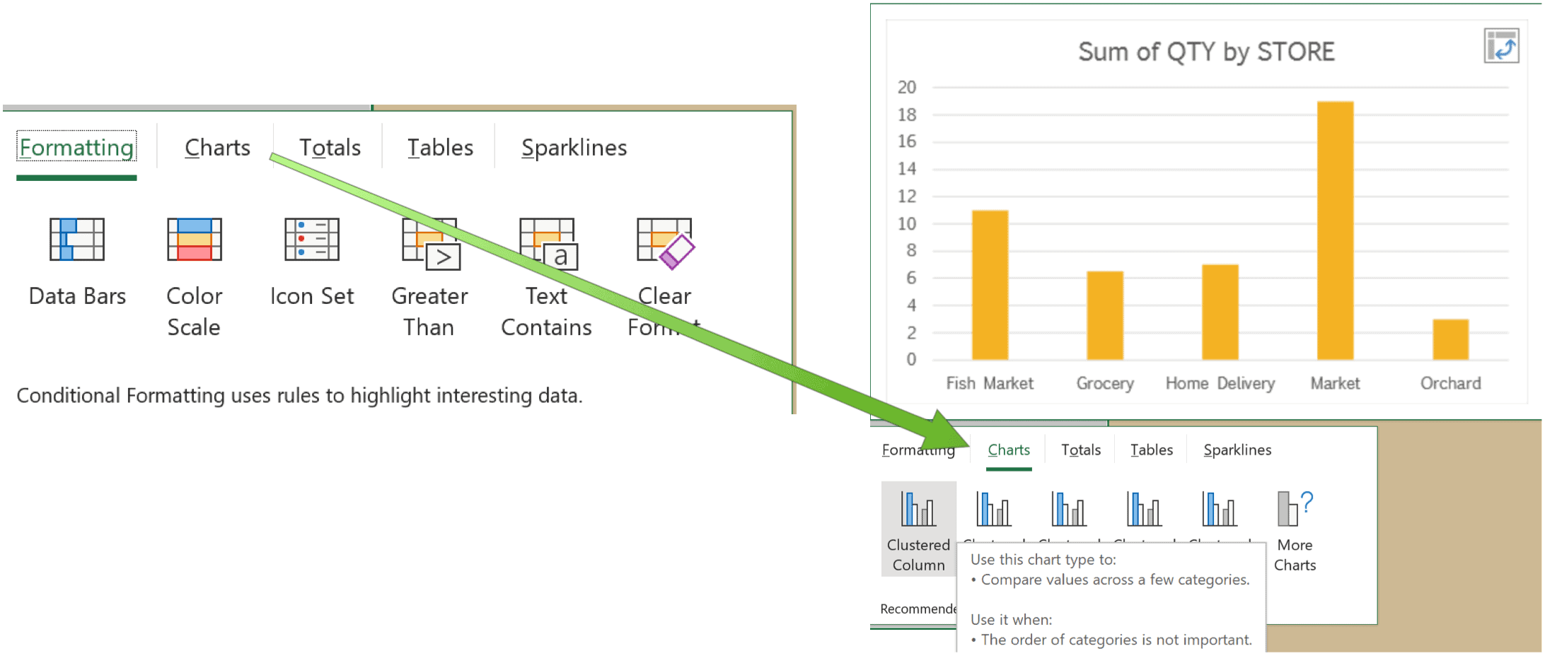 Microsoft Excel recommended charts