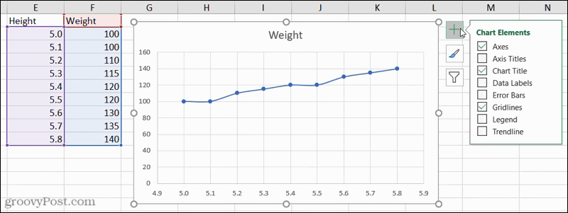 Chart Elements in Excel