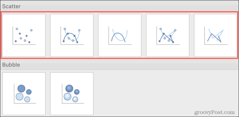Scatter chart types in Excel on Mac