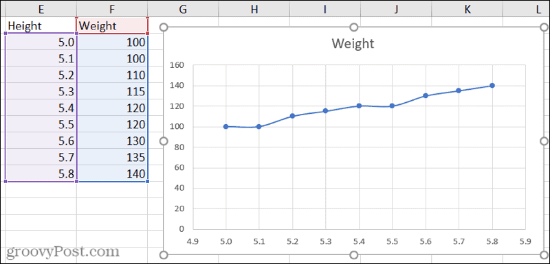 Scatter plot in Excel smooth lines with markers