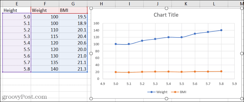 Scatter plot with three data sets in Excel