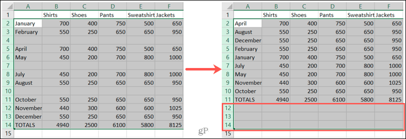 Find blank rows in Excel with Sort