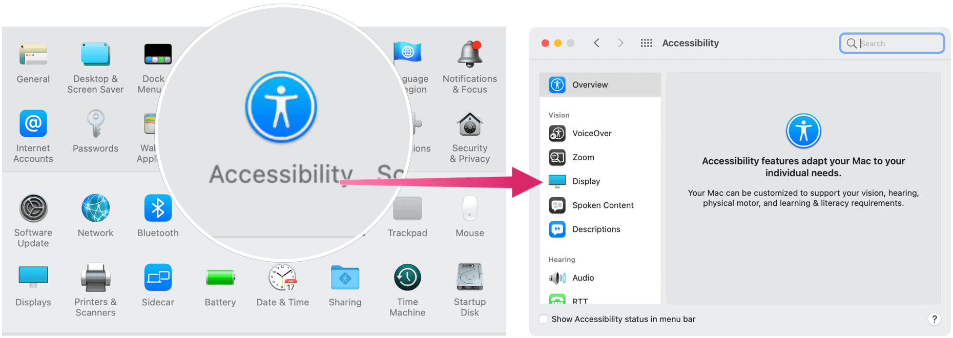 accessibility display