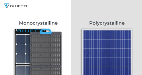 Materials used in solar panels
